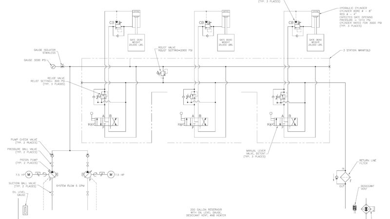 Hydraulic and Pneumatic System 4-min